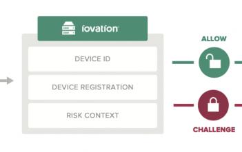 Sicherer Datenschutz der Retail-Kunden
