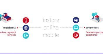 Trustly schließt Partnerschaft mit Ingenico für Zahlungen im Online-Banking